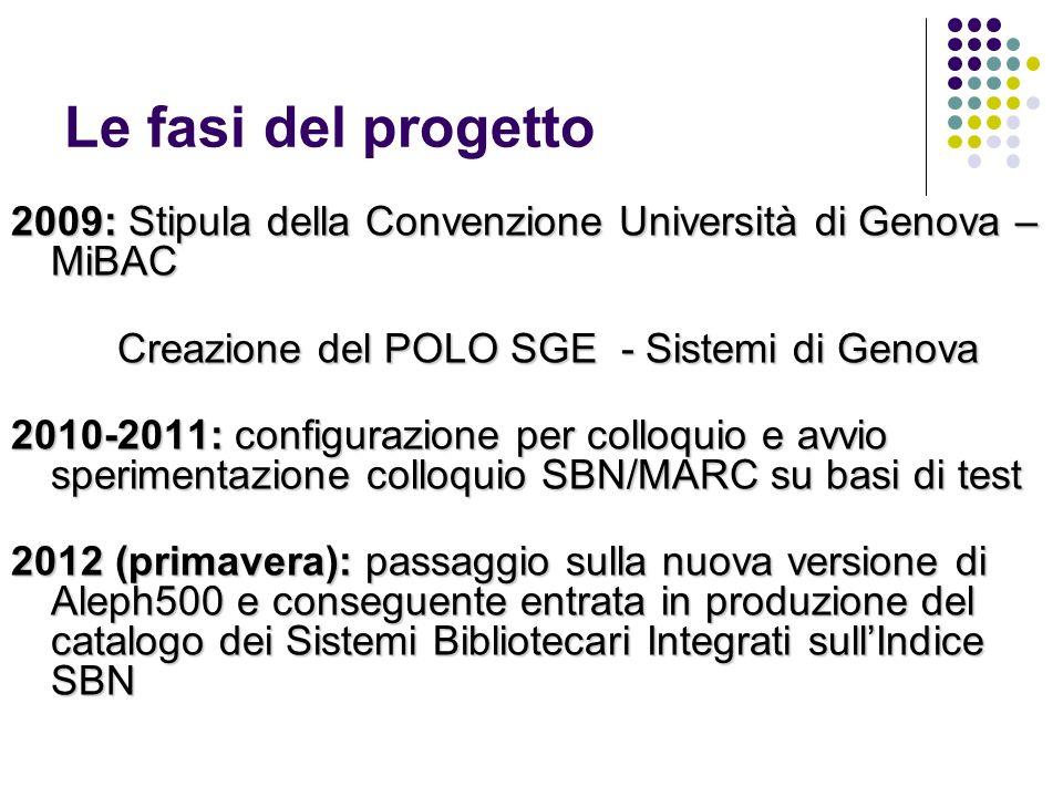 Le fasi del progetto 2009: Stipula della Convenzione Università di Genova – MiBAC Creazione del POLO SGE - Sistemi di Genova 2010-2011: configurazione
