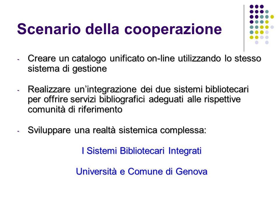 Scenario della cooperazione - Creare un catalogo unificato on-line utilizzando lo stesso sistema di gestione - Realizzare unintegrazione dei due siste