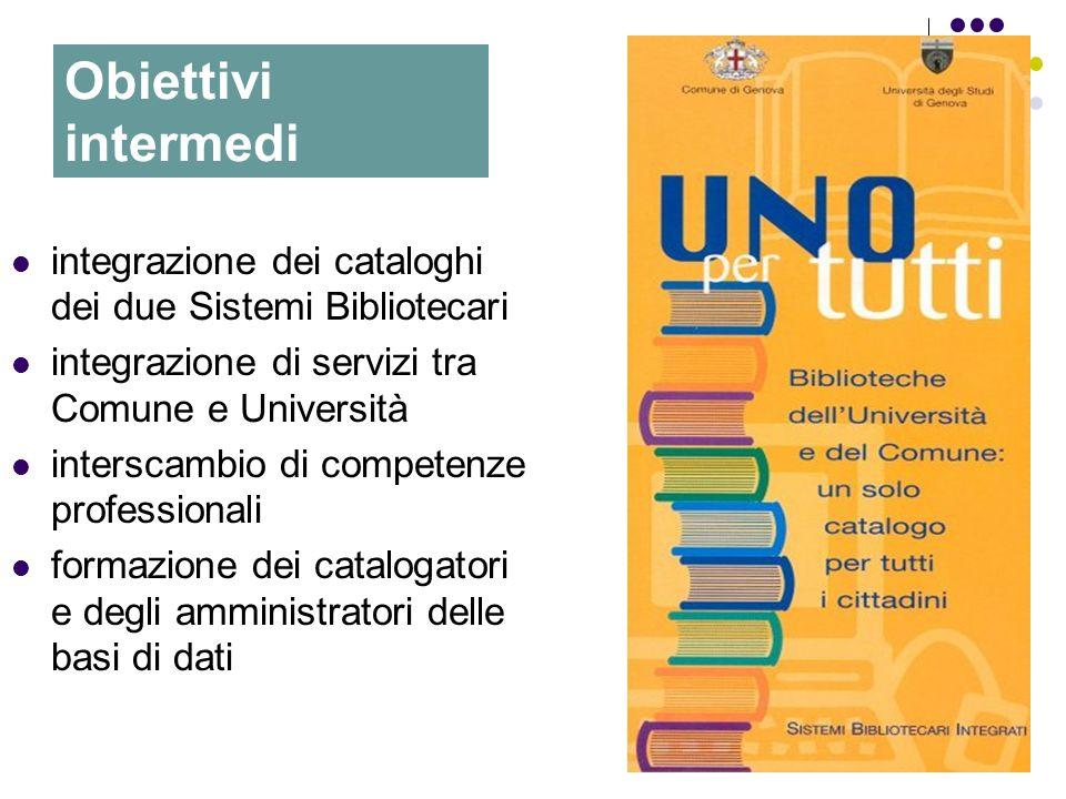 Obiettivi intermedi integrazione dei cataloghi dei due Sistemi Bibliotecari integrazione di servizi tra Comune e Università interscambio di competenze