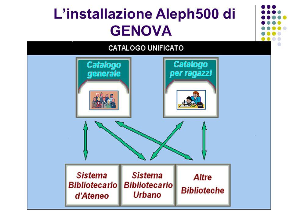 Fernanda Canepa - 31 marzo 2011 Linstallazione Aleph500 di GENOVA