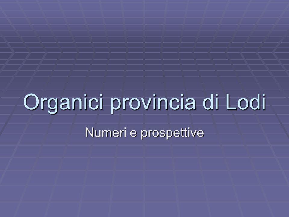Organici provincia di Lodi Numeri e prospettive
