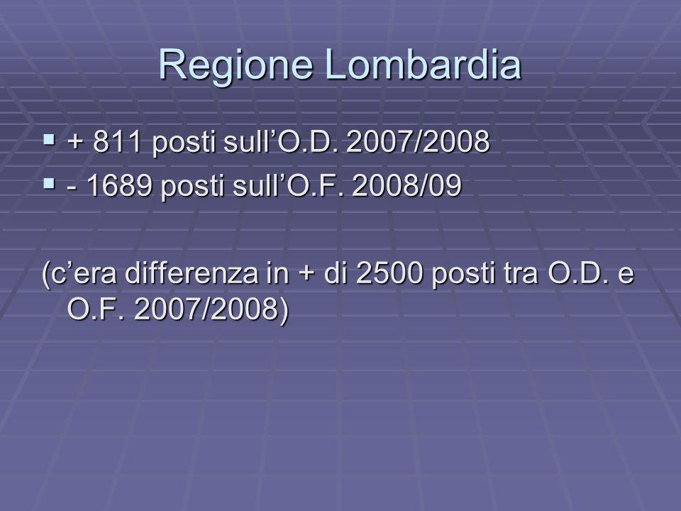 Regione Lombardia + 811 posti sullO.D. 2007/2008 + 811 posti sullO.D.