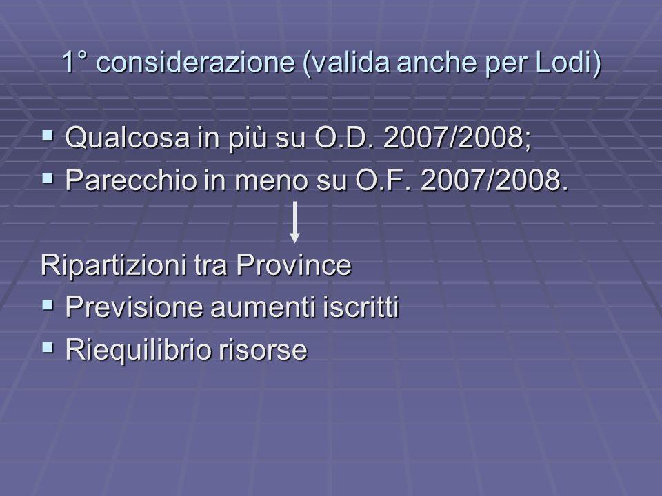 1° considerazione (valida anche per Lodi) Qualcosa in più su O.D.