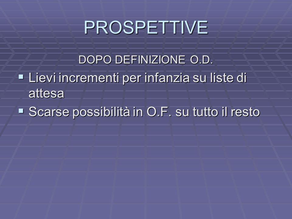 PROSPETTIVE DOPO DEFINIZIONE O.D.