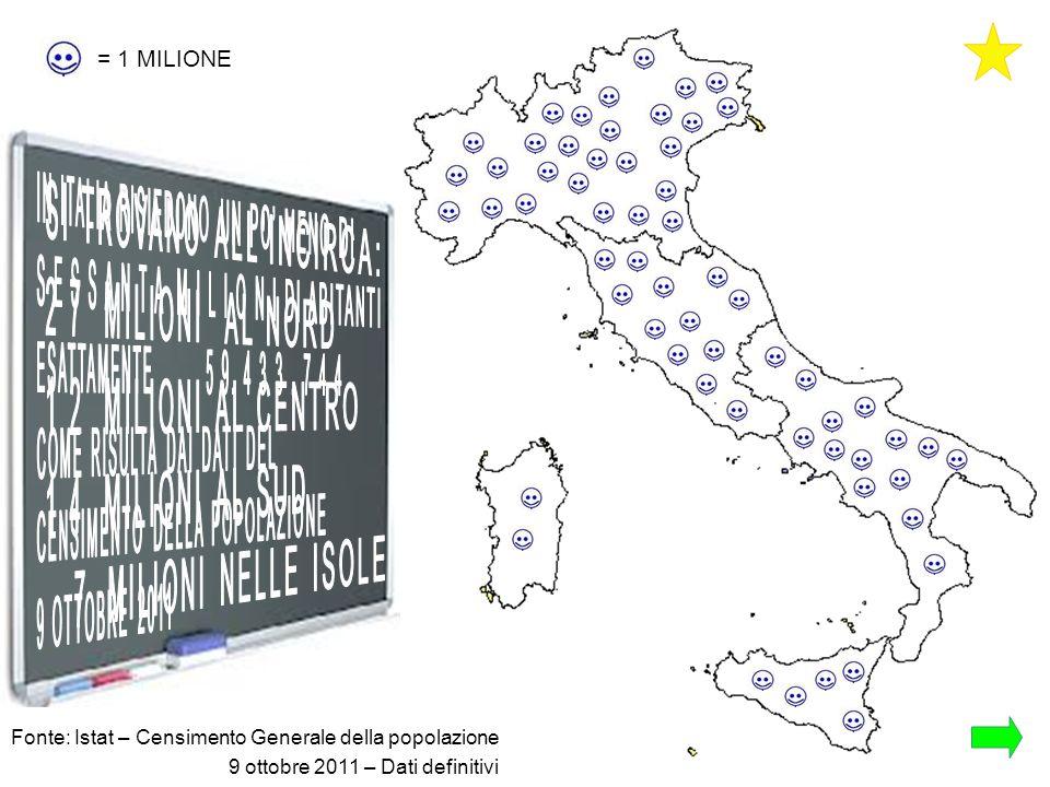 Fonte: Istat – Censimento Generale della popolazione 9 ottobre 2011 – Dati definitivi = 1 MILIONE