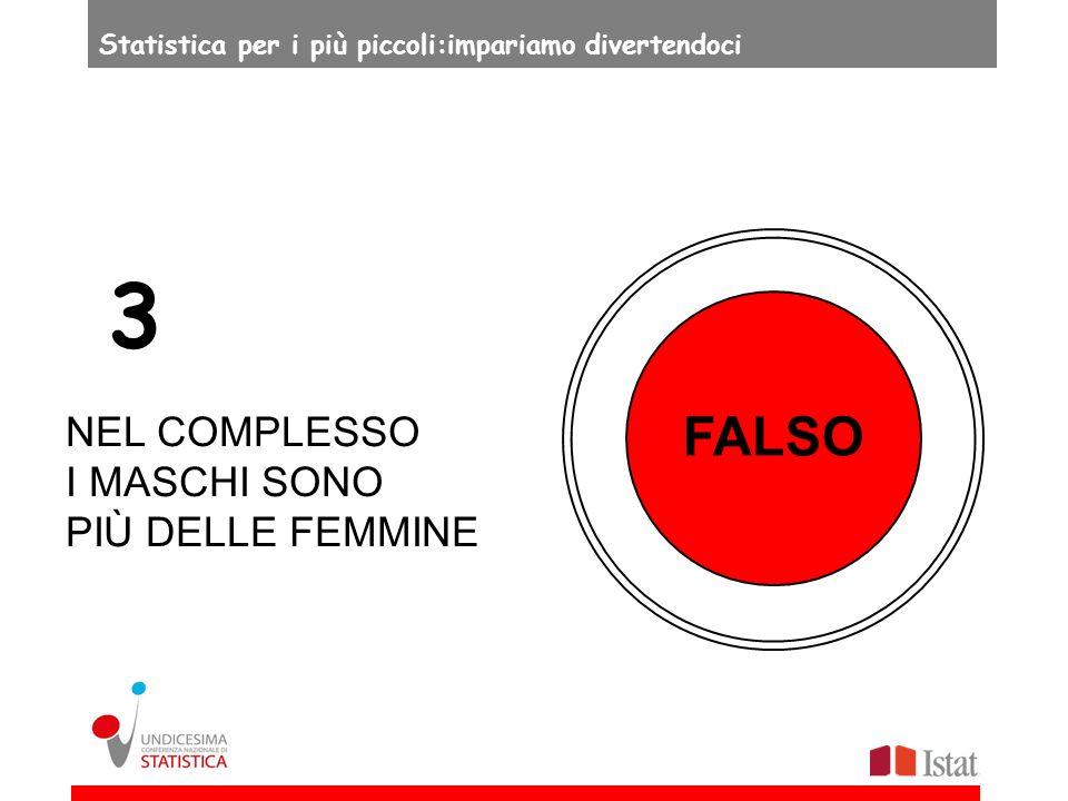 FALSO NEL COMPLESSO I MASCHI SONO PIÙ DELLE FEMMINE 3 Statistica per i più piccoli:impariamo divertendoci