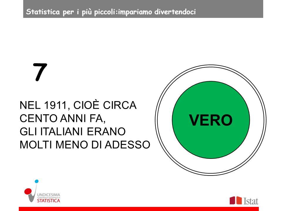 VERO NEL 1911, CIOÈ CIRCA CENTO ANNI FA, GLI ITALIANI ERANO MOLTI MENO DI ADESSO 7 Statistica per i più piccoli:impariamo divertendoci