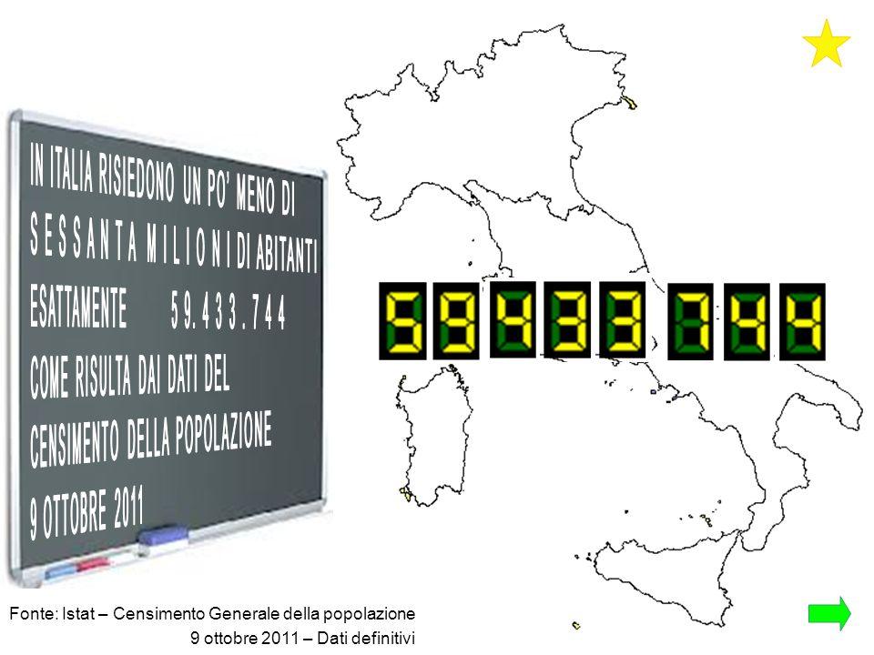 1951 5 milioni e mezzo 1961 3 milioni e ottocentomila 1971 2 milioni e mezzo 1981 1 milione e seicentomila 1991 1 milione e centomila 2001 ottocentomila ANALFABETI AI CENSIMENTI Anno numero Fonte: http://seriestoriche.istat.it CON GLI ANNI, ALCUNE CARATTERISTICHE DELLA POPOLAZIONE SONO CAMBIATE: NEL 1951 IN ITALIA CERANO 5 MILIONI E MEZZO DI PERSONE CHE NON SAPEVANO NÉ LEGGERE NÉ SCRIVERE (ANALFABETI).