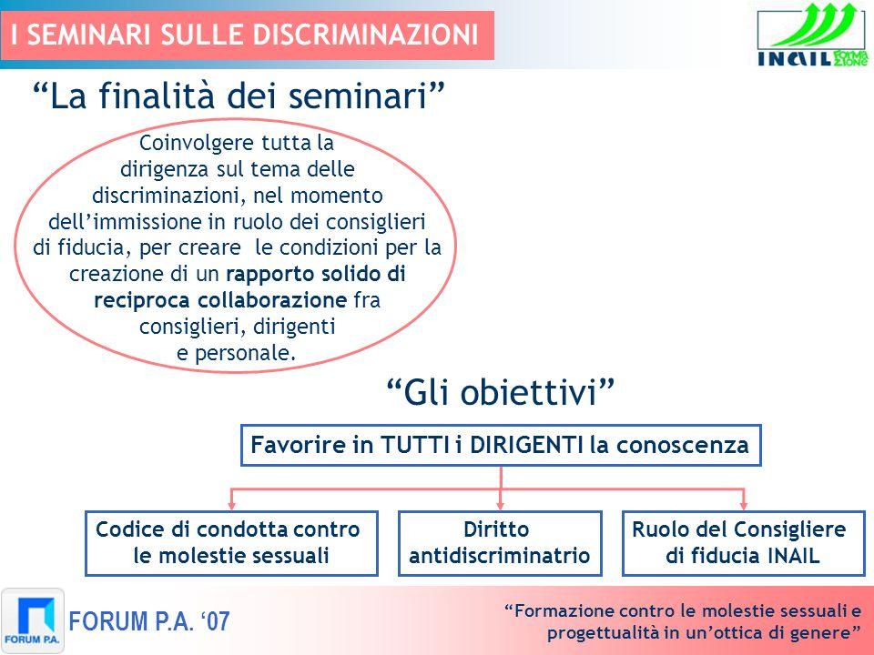 Formazione contro le molestie sessuali e progettualità in unottica di genere FORUM P.A. 07 I SEMINARI SULLE DISCRIMINAZIONI Favorire in TUTTI i DIRIGE
