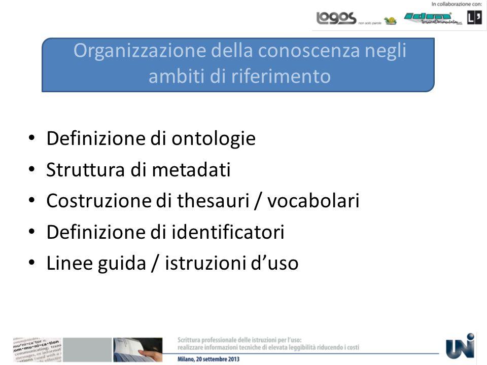 Organizzazione della conoscenza negli ambiti di riferimento Definizione di ontologie Struttura di metadati Costruzione di thesauri / vocabolari Definizione di identificatori Linee guida / istruzioni duso