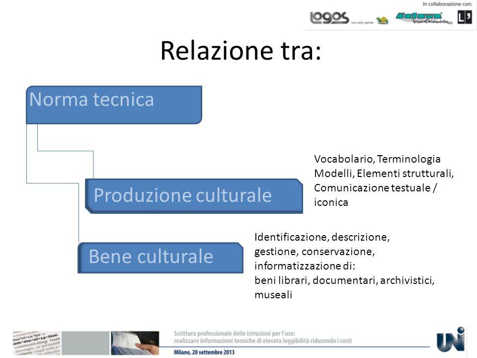 I vantaggi dellapplicazione di norme tecniche comuni in ambito culturale Qualità comunicativa Condivisione dei risultati (a livello nazionale / internazionale) Organizzazione della conoscenza Facilità di apprendimento / fruizione Utile ricavabile: reimpiego dei risultati Gestione di servizi