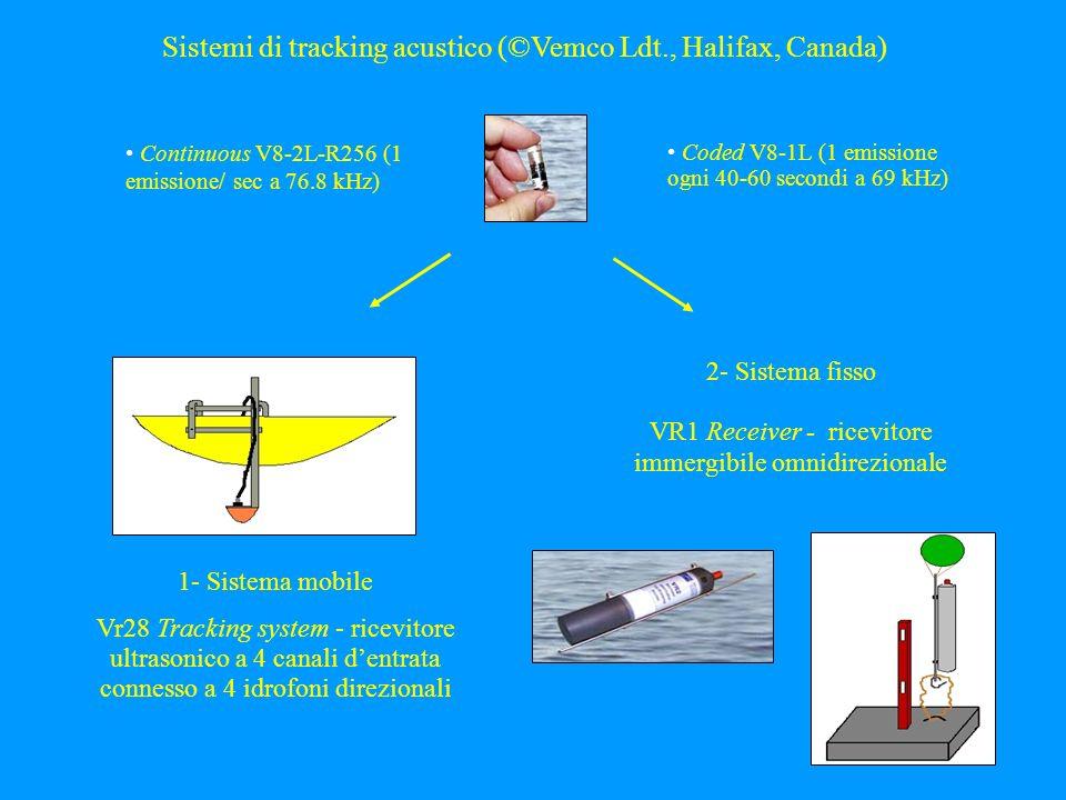 2.b. metodi acustici attivi (tracking acustico) su specie target telemetria ovvero misurazione a distanza, intendendo così la modalità con cui i dati