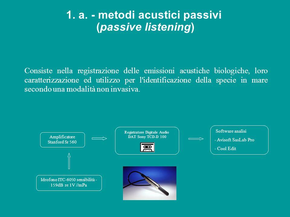 2.b. metodi acustici attivi (tracking acustico) tecniche acustiche per il monitoraggio di specie marine di interesse economico e/o conservativo; in pa