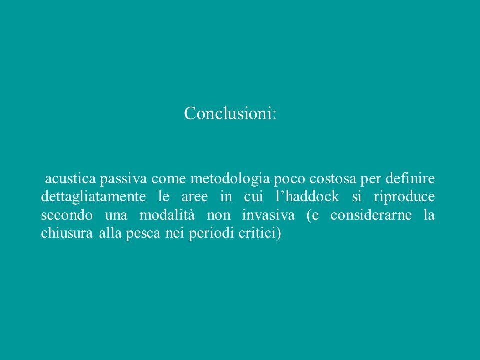 Conclusioni : nessuna chiara reazione allontanamento/avvicinamento nei maschi subordinati e femmine reazione in presenza di un maschio dominante in SD (suoni SD modificano il comportamento del ricevente – comunicazione)