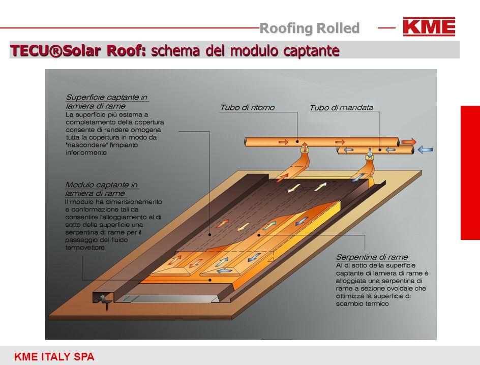 KME ITALY SPA Roofing Rolled TECU®Solar Roof: sezione del modulo captante Rivestimento di copertura in lamiera di rame Modulo captante in lamiera di rame Serpentina di rame a sezione ovoidale per ottimizzare la superficie di scambio termico Serpentina di rame a sezione ovoidale per ottimizzare la superficie di scambio termico