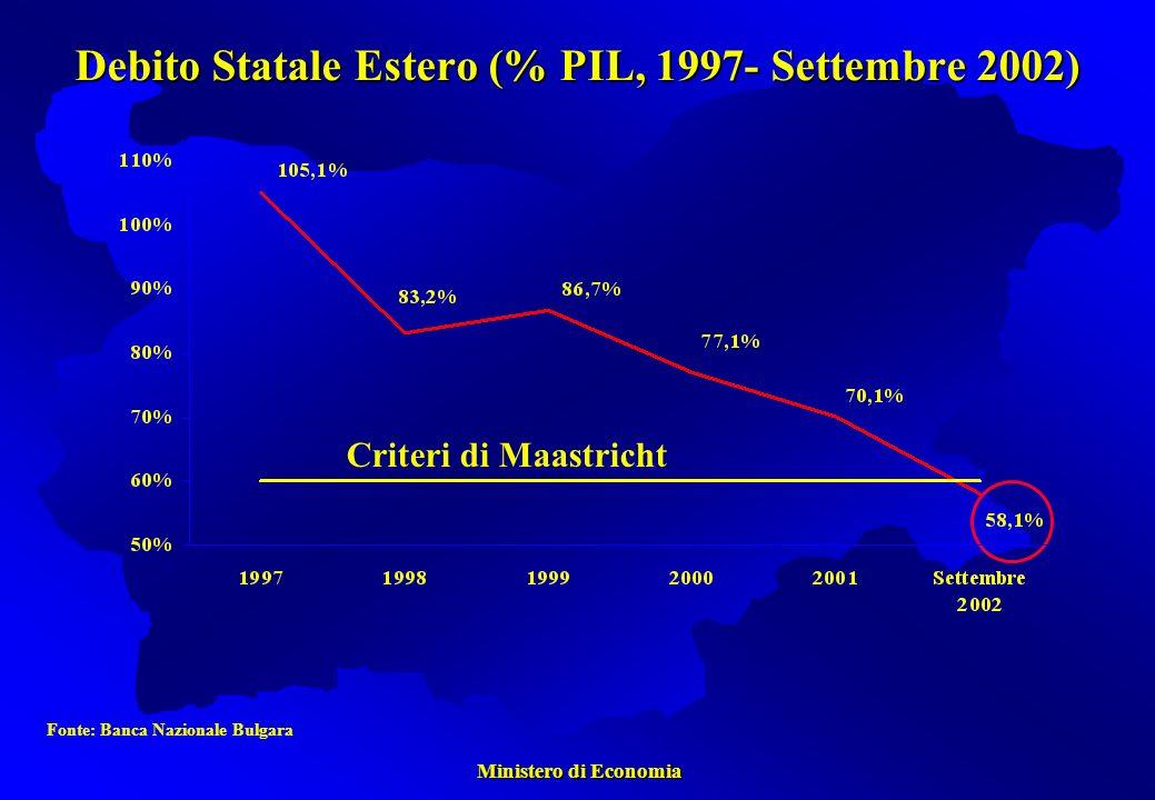 Ministero di Economia Ministero di Economia Debito Statale Estero (% PIL, 1997- Settembre 2002) Fonte: Banca Nazionale Bulgara Criteri di Maastricht