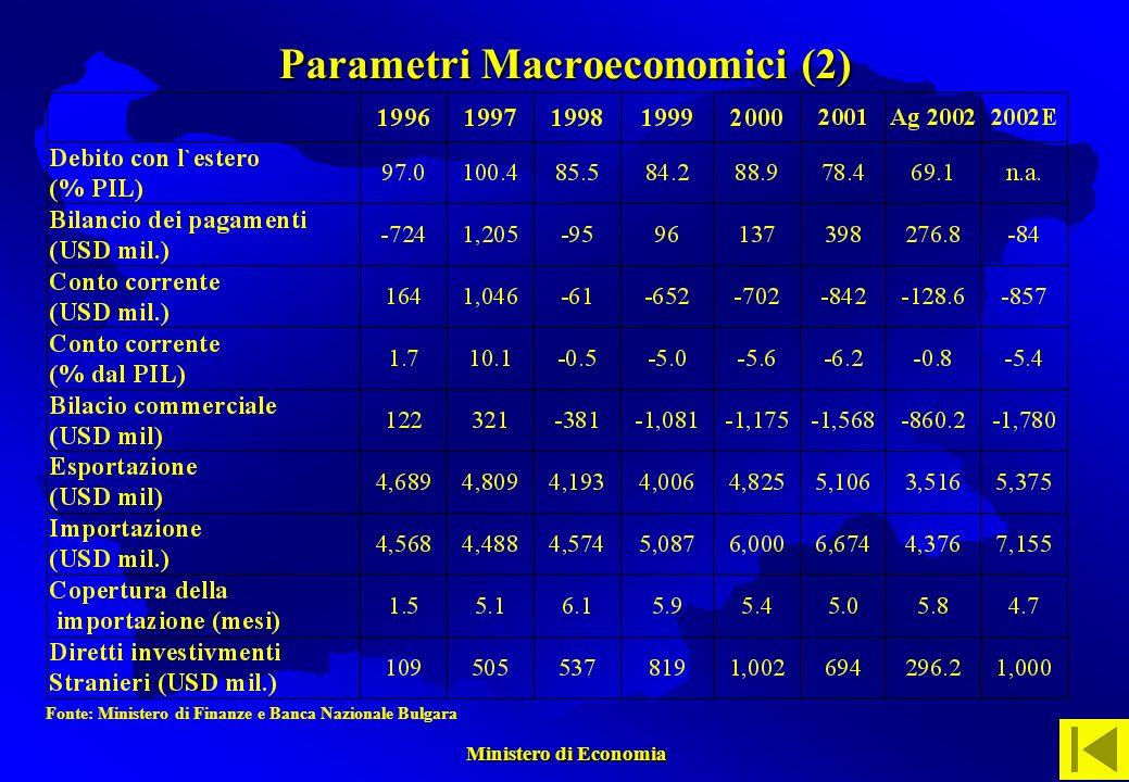 Ministero di Economia Ministero di Economia Parametri Macroeconomici (2) Fonte: Ministero di Finanze e Banca Nazionale Bulgara