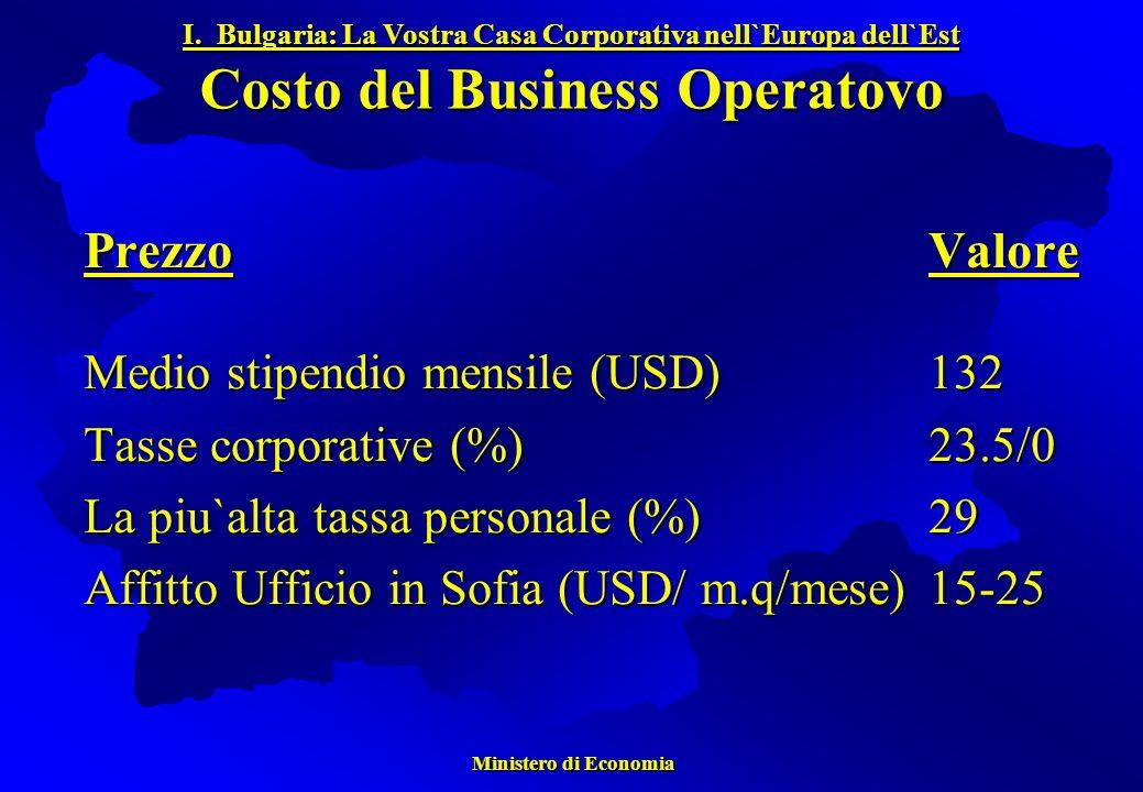Ministero di Economia Ministero di Economia PrezzoValore Medio stipendio mensile (USD)132 Tasse corporative (%)23.5/0 La piu`alta tassa personale (%)29 Affitto Ufficio in Sofia (USD/ m.q/mese)15-25 I.