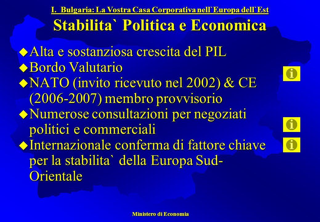 Ministero di Economia Ministero di Economia Alta e sostanziosa crescita del PIL Alta e sostanziosa crescita del PIL Bordo Valutario Bordo Valutario NATO (invito ricevuto nel 2002) & CE (2006-2007) membro provvisorio NATO (invito ricevuto nel 2002) & CE (2006-2007) membro provvisorio Numerose consultazioni per negoziati politici e commerciali Numerose consultazioni per negoziati politici e commerciali Internazionale conferma di fattore chiave per la stabilita` della Europa Sud- Orientale Internazionale conferma di fattore chiave per la stabilita` della Europa Sud- Orientale I.
