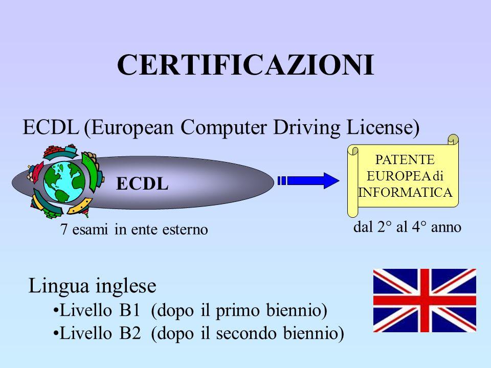 CERTIFICAZIONI ECDL (European Computer Driving License) ECDL PATENTE EUROPEA di INFORMATICA Lingua inglese Livello B1 (dopo il primo biennio) Livello