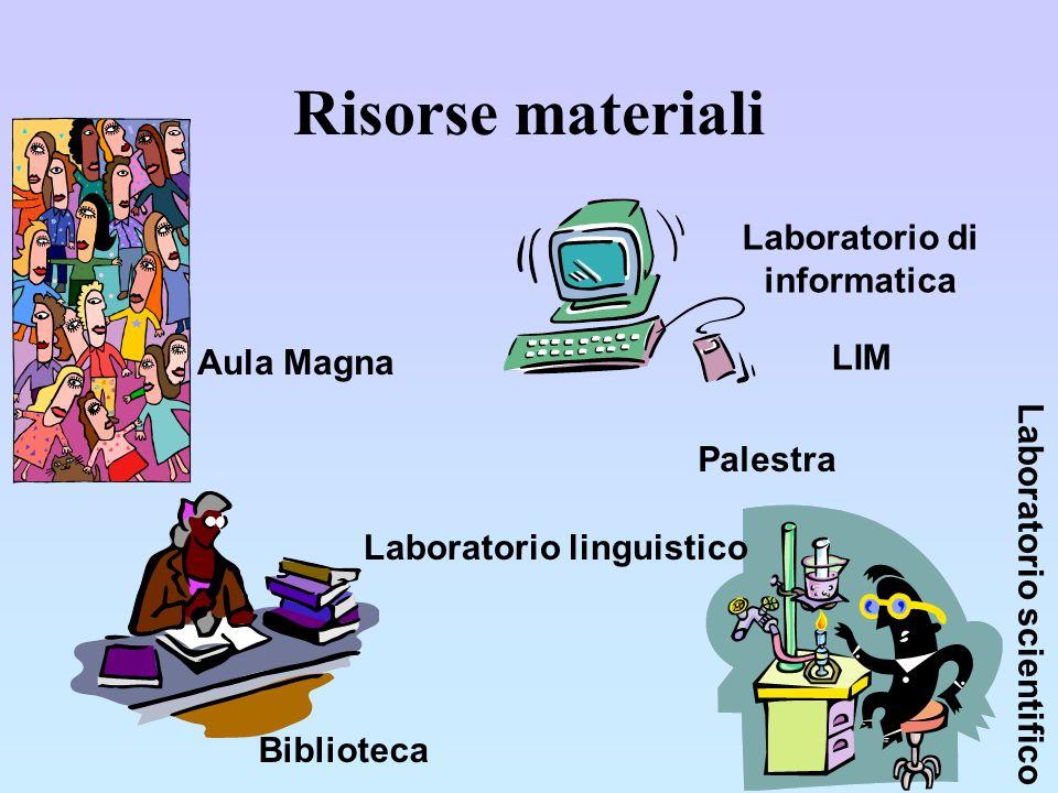 Risorse materiali Biblioteca Laboratorio di informatica Laboratorio scientifico Laboratorio linguistico Palestra Aula Magna LIM
