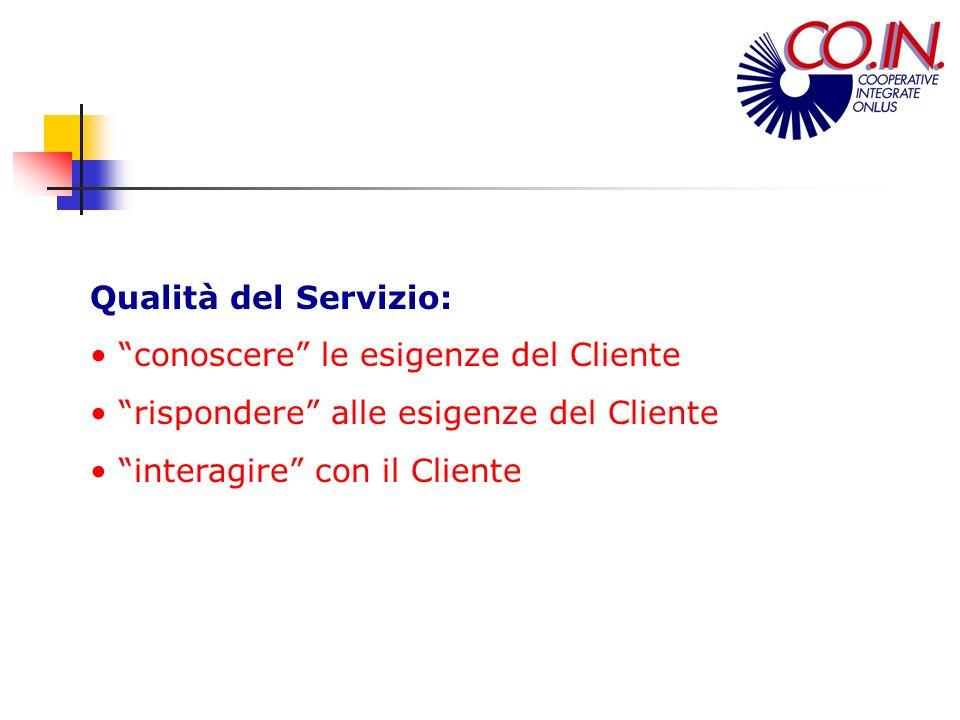 Qualità del Servizio: conoscere le esigenze del Cliente rispondere alle esigenze del Cliente interagire con il Cliente