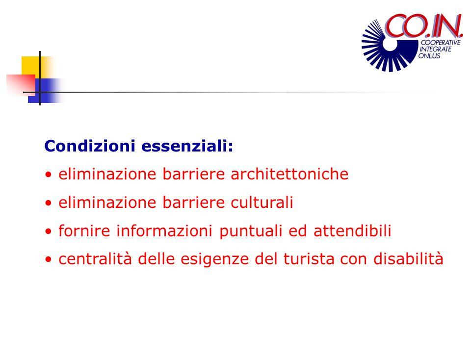 Condizioni essenziali: eliminazione barriere architettoniche eliminazione barriere culturali fornire informazioni puntuali ed attendibili centralità d
