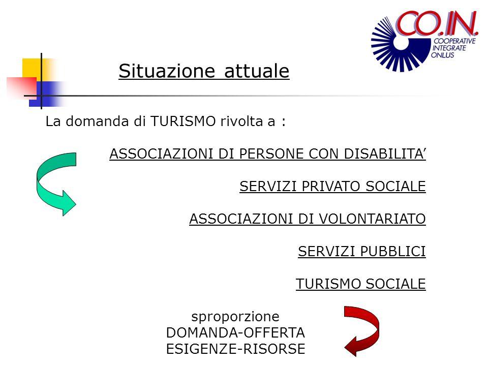 La domanda di TURISMO rivolta a : ASSOCIAZIONI DI PERSONE CON DISABILITA SERVIZI PRIVATO SOCIALE ASSOCIAZIONI DI VOLONTARIATO SERVIZI PUBBLICI TURISMO