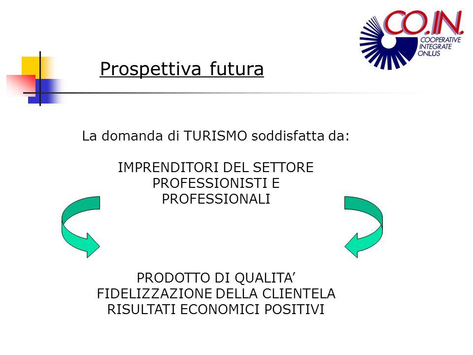 La domanda di TURISMO soddisfatta da: IMPRENDITORI DEL SETTORE PROFESSIONISTI E PROFESSIONALI PRODOTTO DI QUALITA FIDELIZZAZIONE DELLA CLIENTELA RISUL