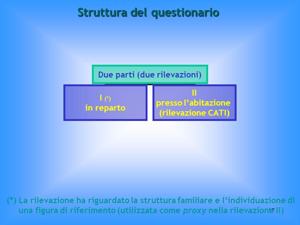 17 Struttura del questionario (*) La rilevazione ha riguardato la struttura familiare e lindividuazione di una figura di riferimento (utilizzata come