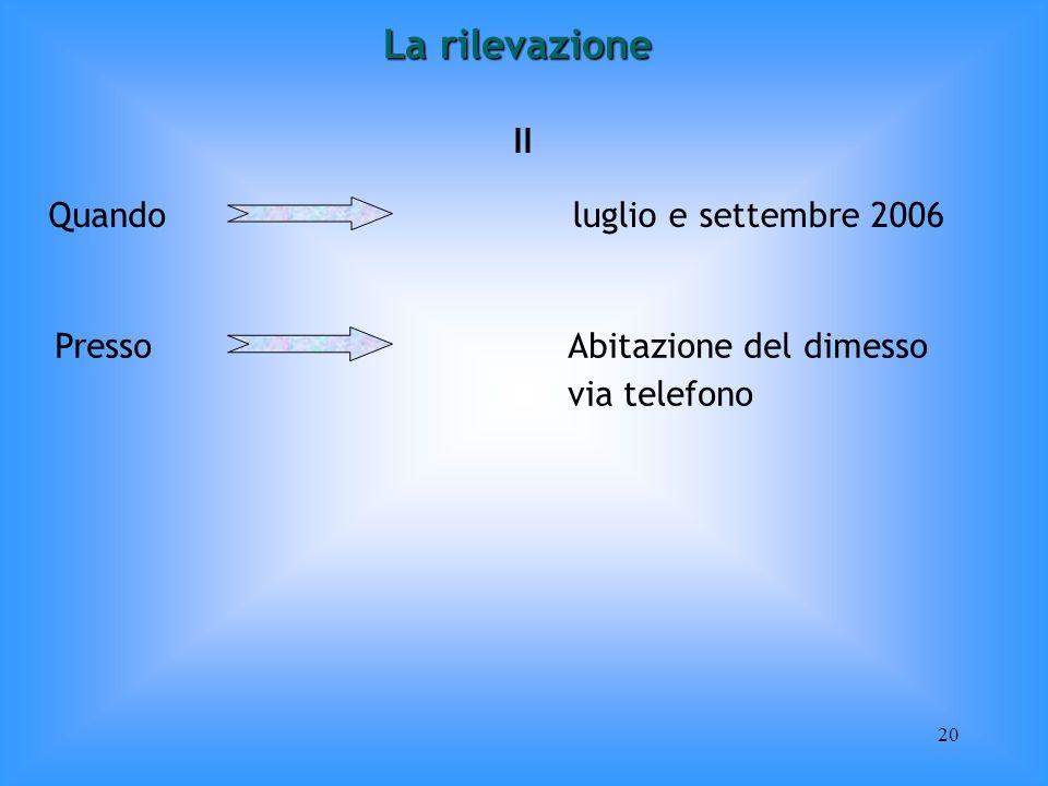 20 II Quandoluglio e settembre 2006 PressoAbitazione del dimesso via telefono La rilevazione