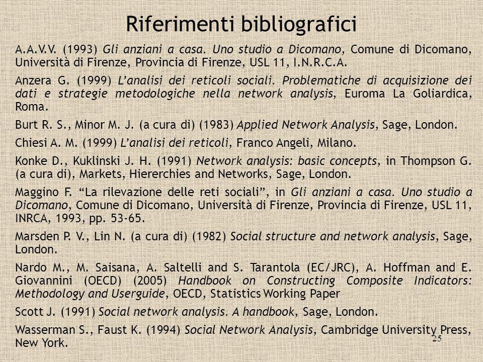 25 Riferimenti bibliografici A.A.V.V. (1993) Gli anziani a casa. Uno studio a Dicomano, Comune di Dicomano, Università di Firenze, Provincia di Firenz