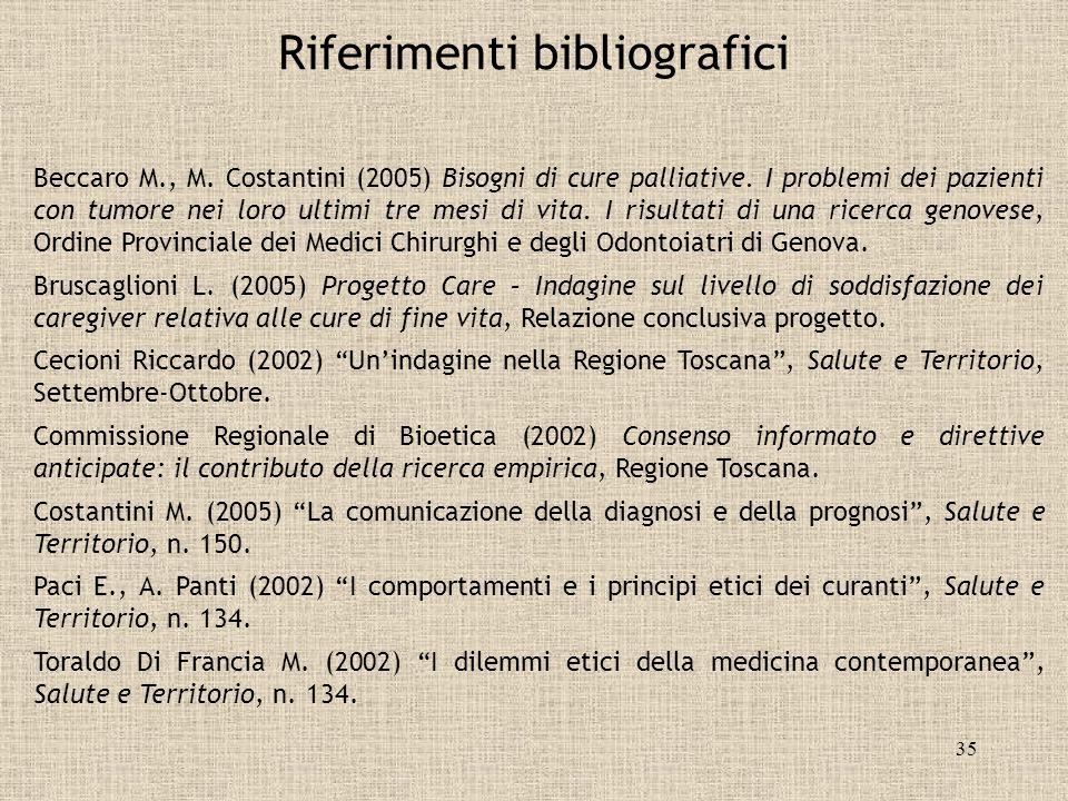 35 Riferimenti bibliografici Beccaro M., M. Costantini (2005) Bisogni di cure palliative. I problemi dei pazienti con tumore nei loro ultimi tre mesi
