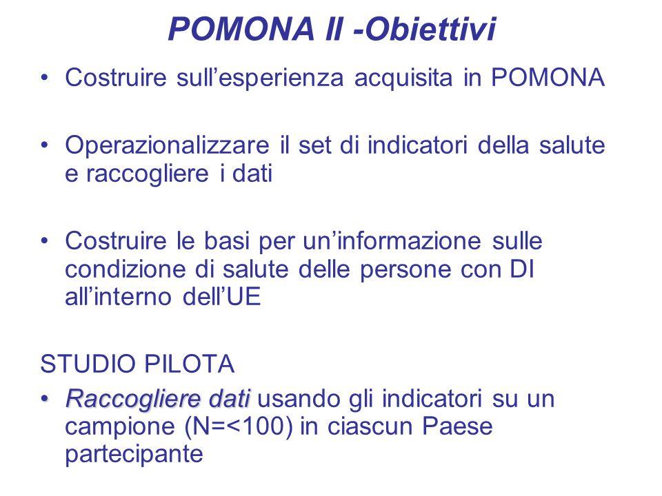POMONA II -Obiettivi Costruire sullesperienza acquisita in POMONA Operazionalizzare il set di indicatori della salute e raccogliere i dati Costruire l