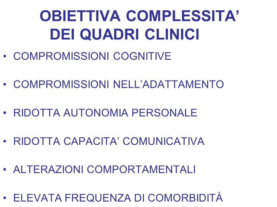OBIETTIVA COMPLESSITA DEI QUADRI CLINICI COMPROMISSIONI COGNITIVE COMPROMISSIONI NELLADATTAMENTO RIDOTTA AUTONOMIA PERSONALE RIDOTTA CAPACITA COMUNICA