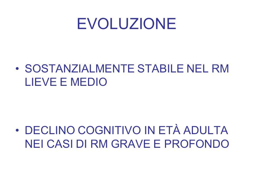 EVOLUZIONE SOSTANZIALMENTE STABILE NEL RM LIEVE E MEDIO DECLINO COGNITIVO IN ETÀ ADULTA NEI CASI DI RM GRAVE E PROFONDO