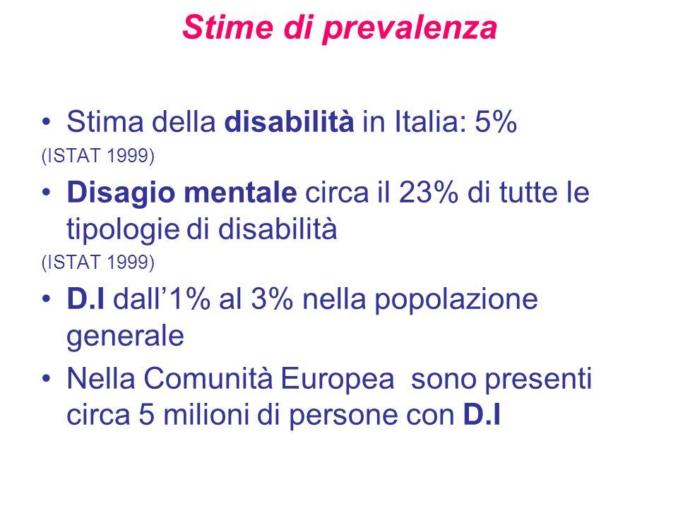 Stime di prevalenza Stima della disabilità in Italia: 5% (ISTAT 1999) Disagio mentale circa il 23% di tutte le tipologie di disabilità (ISTAT 1999) D.