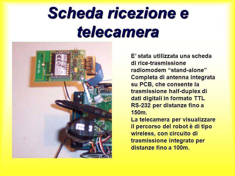 Scheda ricezione e telecamera E stata utilizzata una scheda di rice-trasmissione radiomodem stand-alone Completa di antenna integrata su PCB, che consente la trasmissione half-duplex di dati digitali in formato TTL RS-232 per distanze fino a 150m.