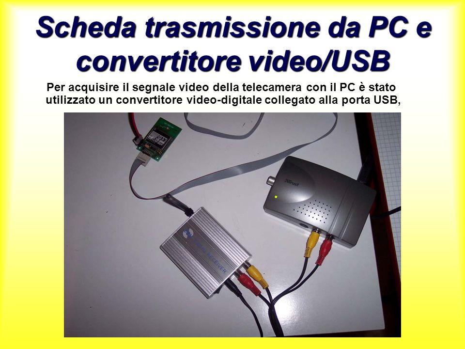 Scheda trasmissione da PC e convertitore video/USB Per acquisire il segnale video della telecamera con il PC è stato utilizzato un convertitore video-digitale collegato alla porta USB,
