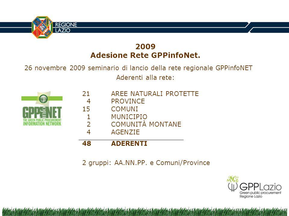 2009 Adesione Rete GPPinfoNet. 26 novembre 2009 seminario di lancio della rete regionale GPPinfoNET Aderenti alla rete: 21 AREE NATURALI PROTETTE 4 PR