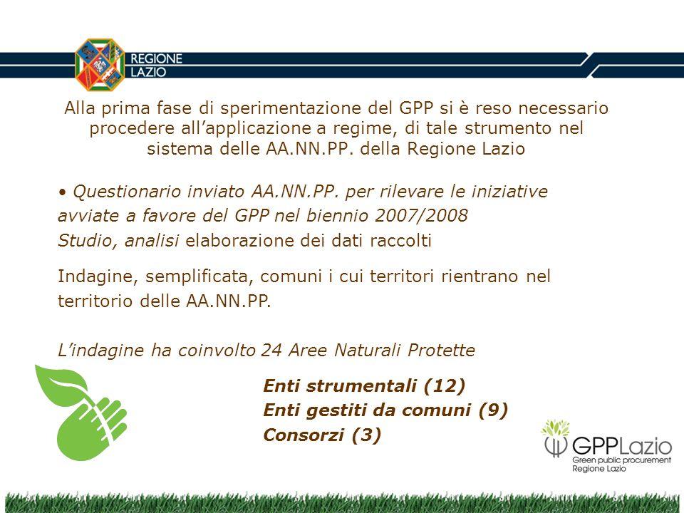 Alla prima fase di sperimentazione del GPP si è reso necessario procedere allapplicazione a regime, di tale strumento nel sistema delle AA.NN.PP. dell