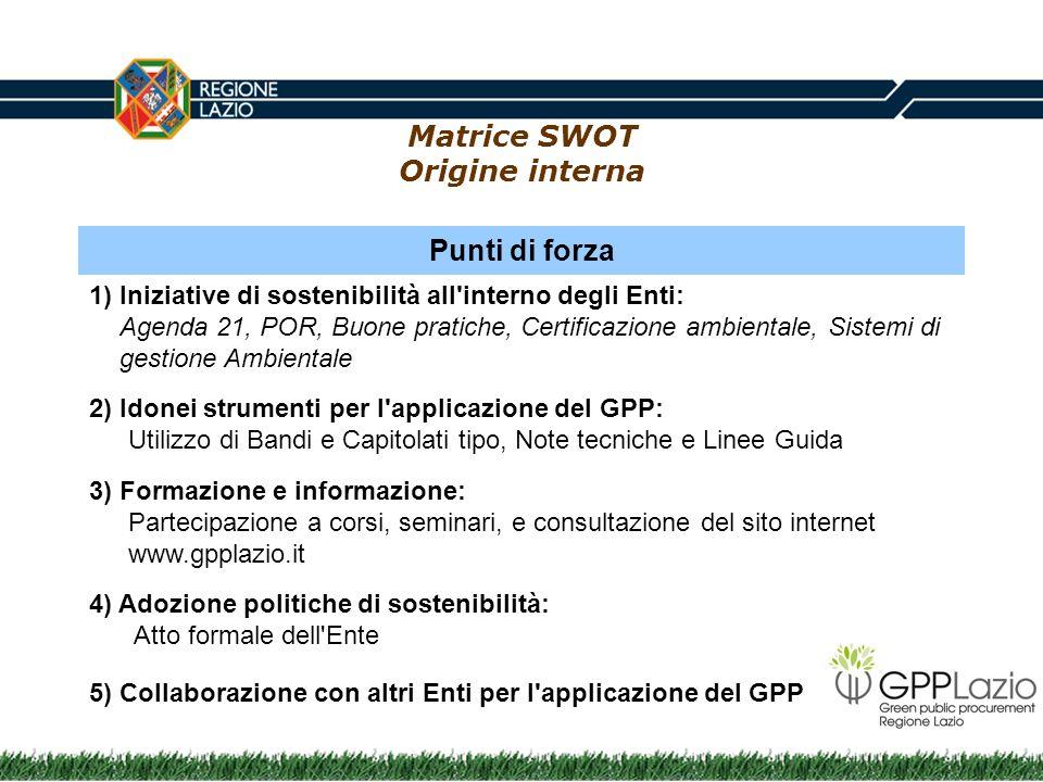Matrice SWOT Origine interna Punti di forza 1)Iniziative di sostenibilità all'interno degli Enti: Agenda 21, POR, Buone pratiche, Certificazione ambie