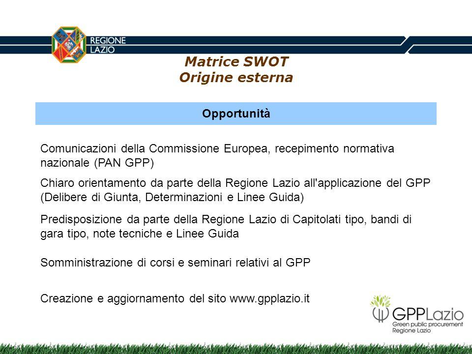 Matrice SWOT Origine esterna Opportunità Comunicazioni della Commissione Europea, recepimento normativa nazionale (PAN GPP) Chiaro orientamento da par