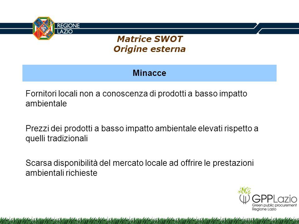 Matrice SWOT Origine esterna Minacce Fornitori locali non a conoscenza di prodotti a basso impatto ambientale Prezzi dei prodotti a basso impatto ambi