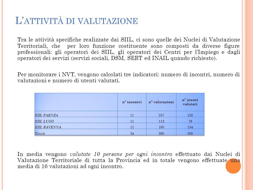 L ATTIVITÀ DI VALUTAZIONE Tra le attività specifiche realizzate dai SIIL, ci sono quelle dei Nuclei di Valutazione Territoriali, che per loro funzione