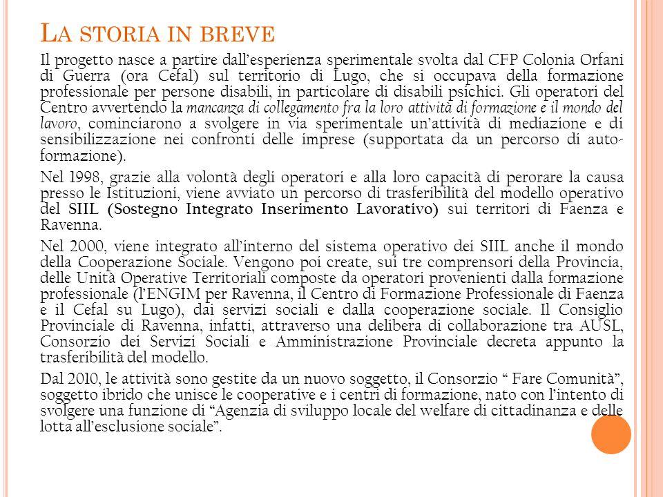 L A STORIA IN BREVE Il progetto nasce a partire dallesperienza sperimentale svolta dal CFP Colonia Orfani di Guerra (ora Cefal) sul territorio di Lugo