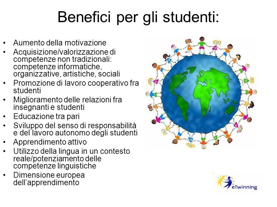 Benefici per gli studenti: Aumento della motivazione Acquisizione/valorizzazione di competenze non tradizionali: competenze informatiche, organizzativ