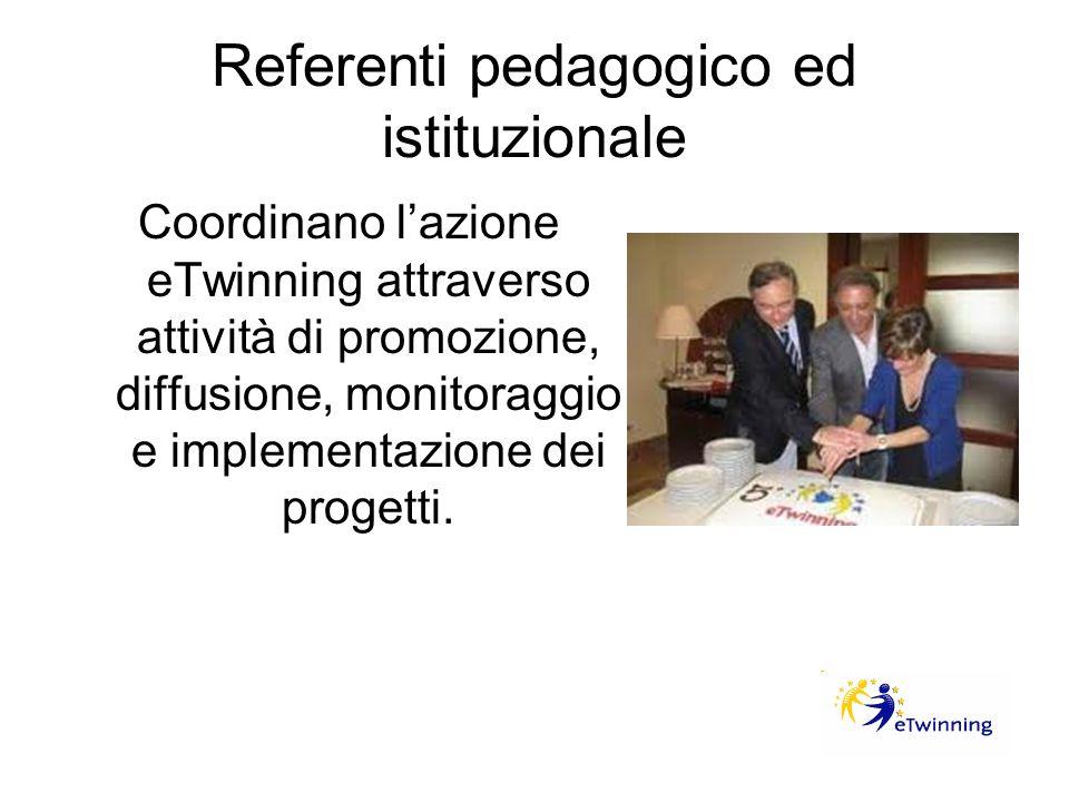 Referenti pedagogico ed istituzionale Coordinano lazione eTwinning attraverso attività di promozione, diffusione, monitoraggio e implementazione dei p