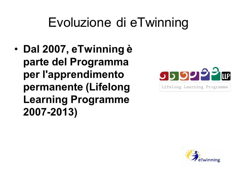 Evoluzione di eTwinning Dal 2007, eTwinning è parte del Programma per l'apprendimento permanente (Lifelong Learning Programme 2007-2013)