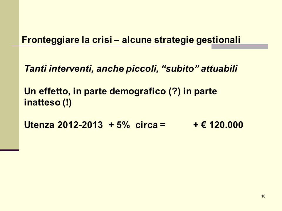 10 Fronteggiare la crisi – alcune strategie gestionali Tanti interventi, anche piccoli, subito attuabili Un effetto, in parte demografico (?) in parte inatteso (!) Utenza 2012-2013+ 5% circa = + 120.000